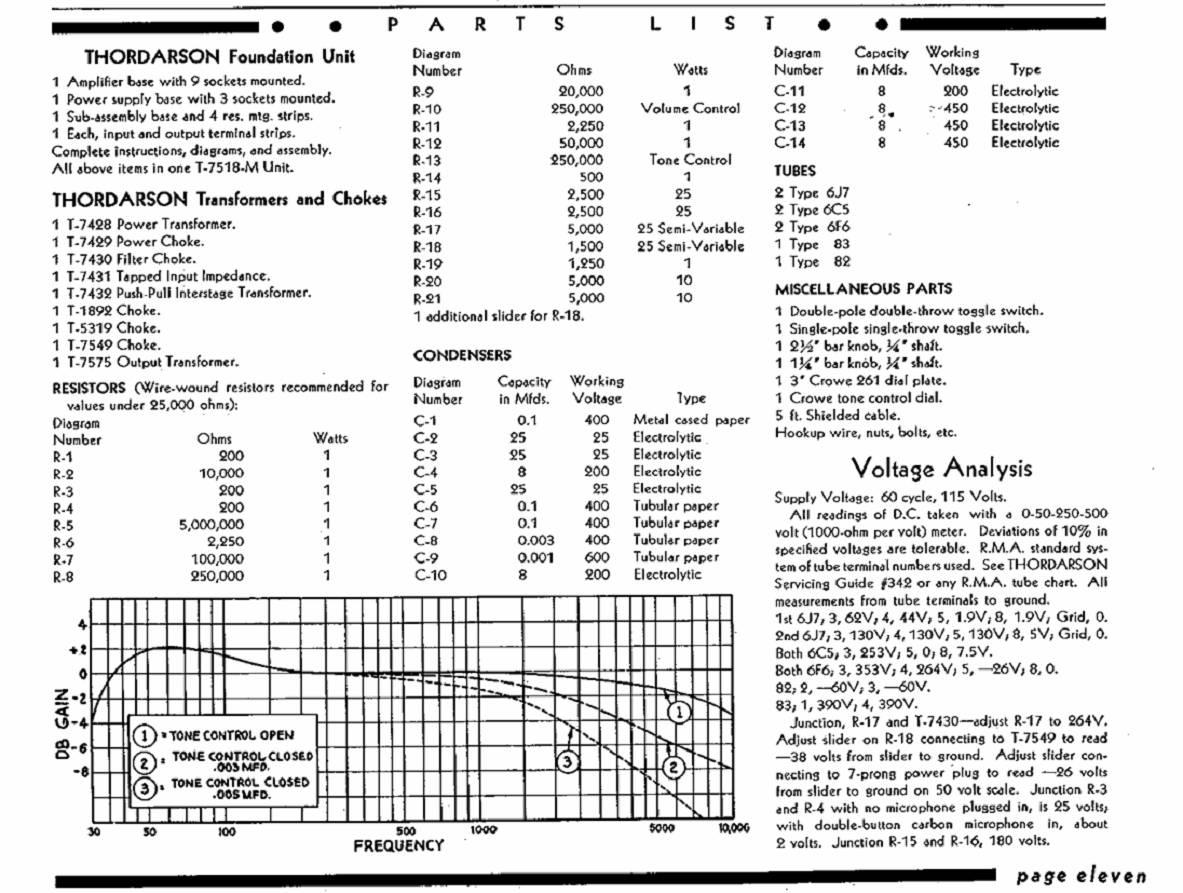amplifier gain in 5000hz pdf